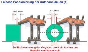 Falsche Positionierung der Aufspannklauen - ein Beispiel aus den Arbeitshilfen der Software Schweißaufsicht kompakt