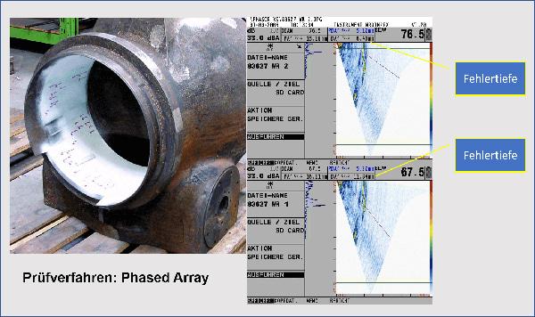 Rückschlagklappe geprüfter Bereiche mit Ultraschall: Rissanzeigen